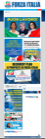 Full webpage capture by European Democracy Consulting's Logos Project for Forza Italia