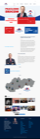 Full webpage capture by European Democracy Consulting's Logos Project for SME Rodina