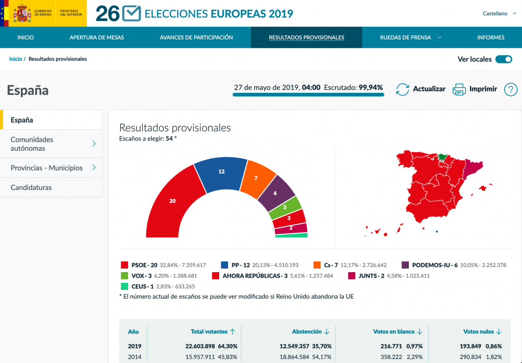 Results of the 2019 European elections in Spain