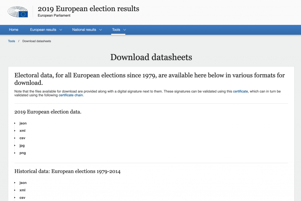 The European Parliament provide data sheets in machine-readable format for all elections (on parliamentary groups, not European parties)