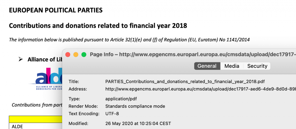 Financial information on European parties for 2018 was only provided by the APPF in late May 2020