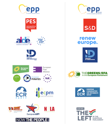 European parties and parliamentary groups. Only registered European parties are concerned by the requirements reviewed by the λogos Project.