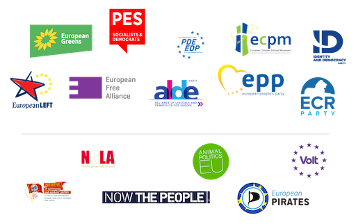 Registered and non-registered European political parties. Only registered European parties are concerned by the requirements reviewed by the λogos Project.
